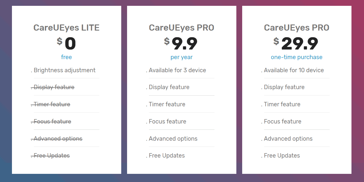 CareUEyes Prices
